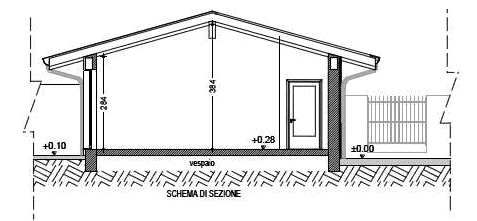 sezione di villa o villetta esempio