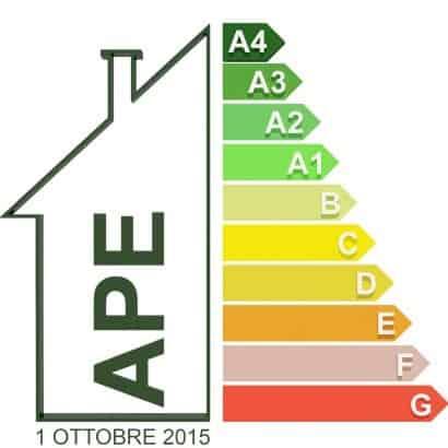 Certificazione energetica arese certificato energetico - Certificazione energetica e contratto di locazione ...